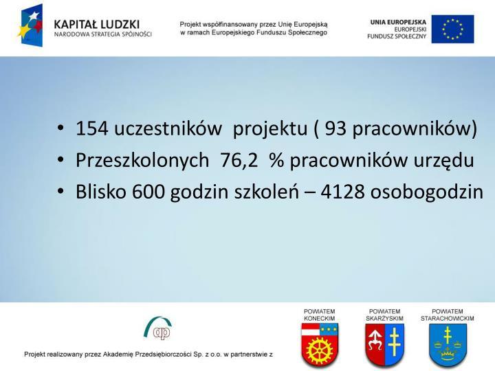 154 uczestników  projektu ( 93 pracowników)