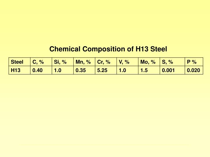 Chemical Composition of H13 Steel