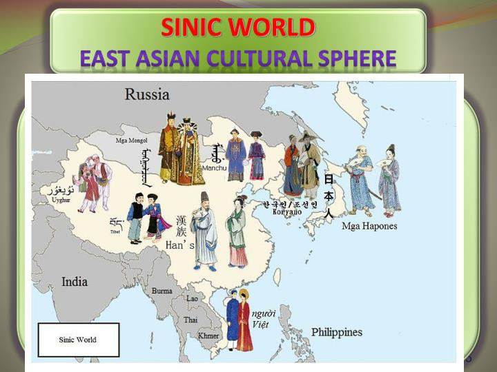 SINIC WORLD