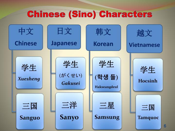 Chinese (Sino) Characters