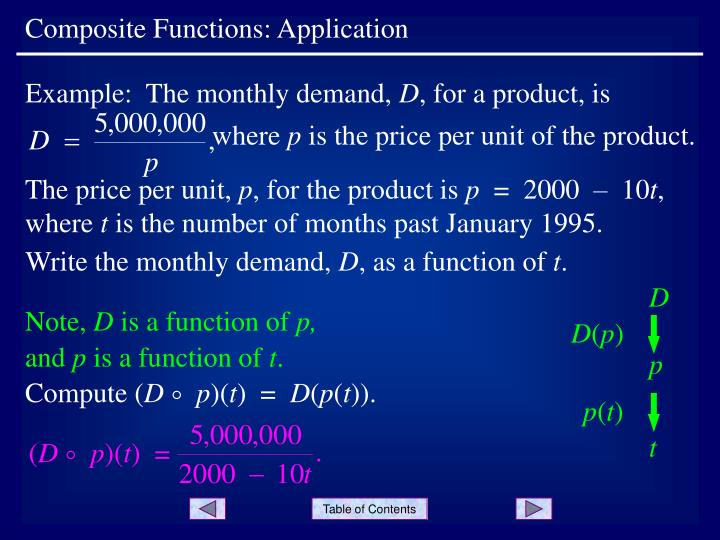 Example:  The monthly demand,