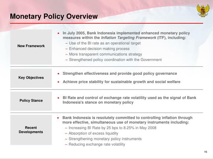 Monetary Policy Overview