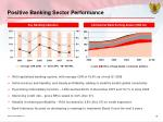 positive banking sector performance