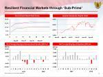 resilient financial markets through sub prime