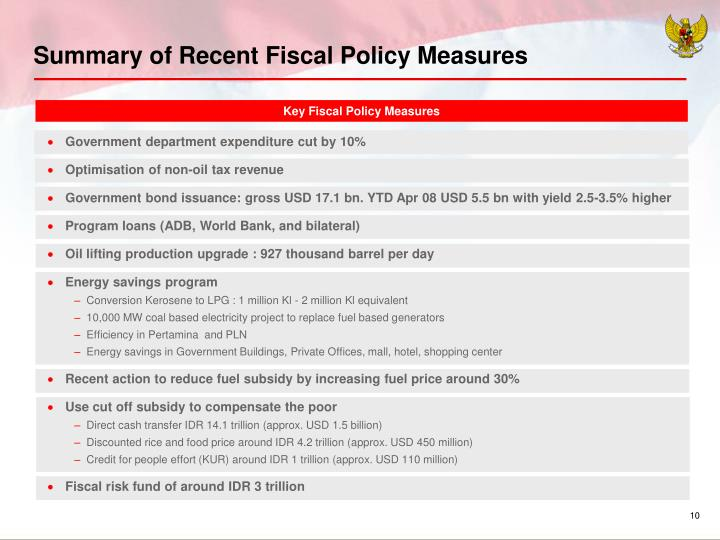 Summary of Recent Fiscal Policy Measures