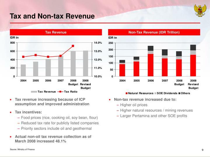 Tax and Non-tax Revenue
