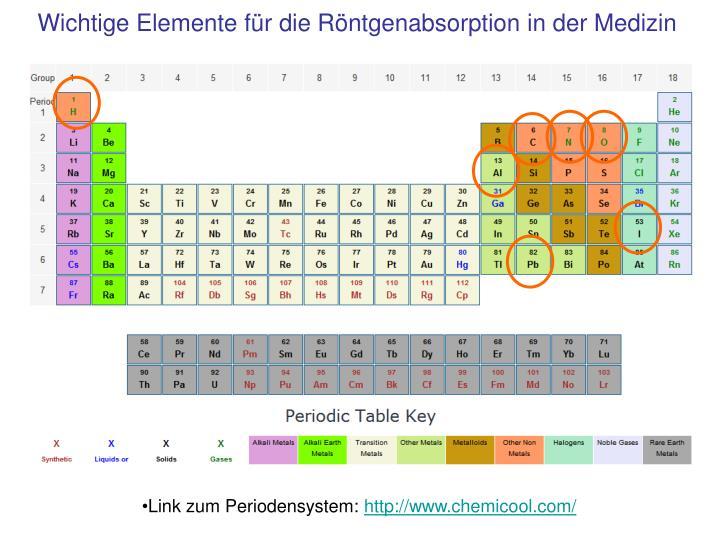 Wichtige Elemente für die Röntgenabsorption in der Medizin