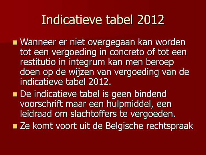 Indicatieve tabel 2012