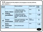 2 3 publikasi buku teks pelajaran buku pengayaan dan atau pedoman guru lanjutan