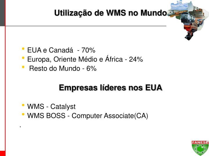 Utilização de WMS no Mundo
