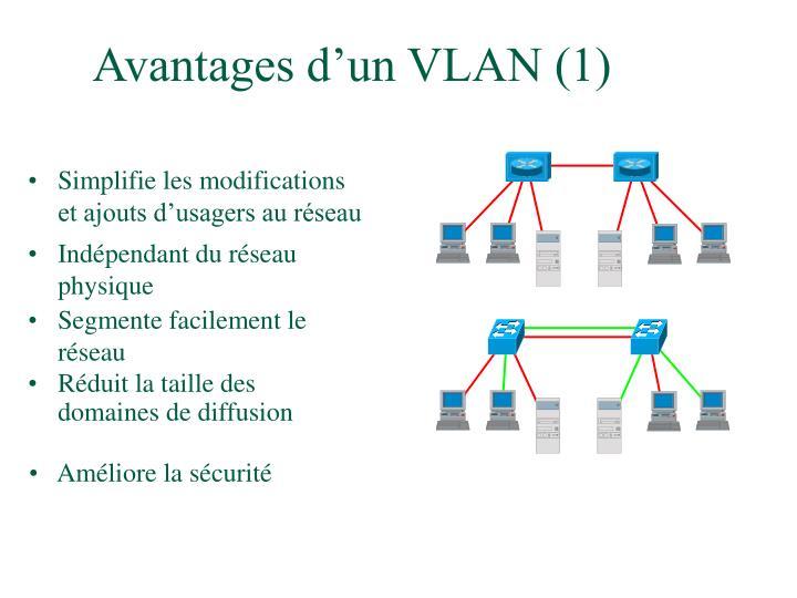 Avantages d'un VLAN (1)
