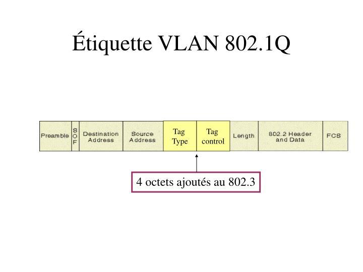 Étiquette VLAN 802.1Q