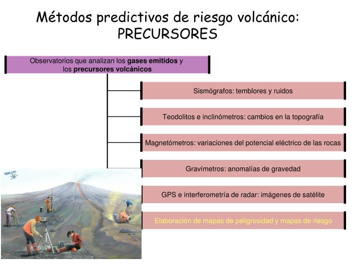 Métodos predictivos de riesgo
