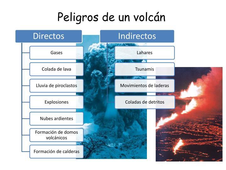 Peligros de un volcán