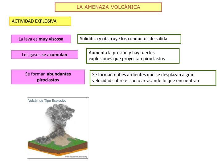 LA AMENAZA VOLCÁNICA