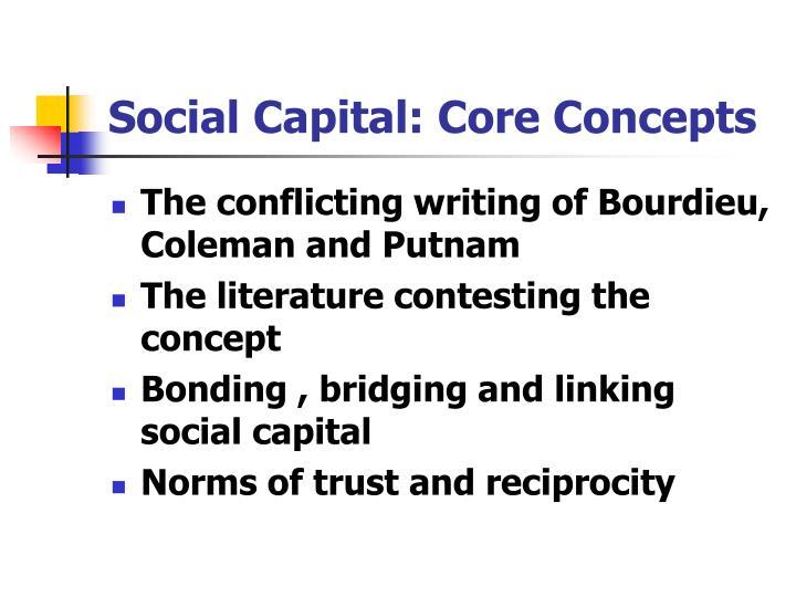 Social Capital: Core Concepts