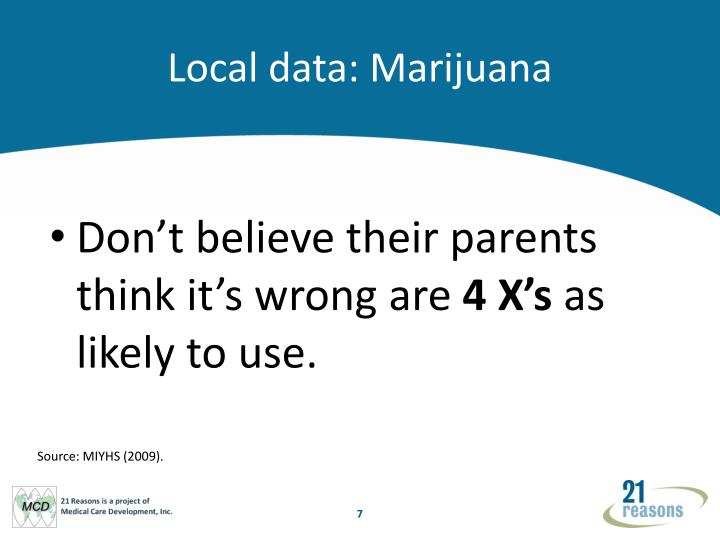 Local data: Marijuana