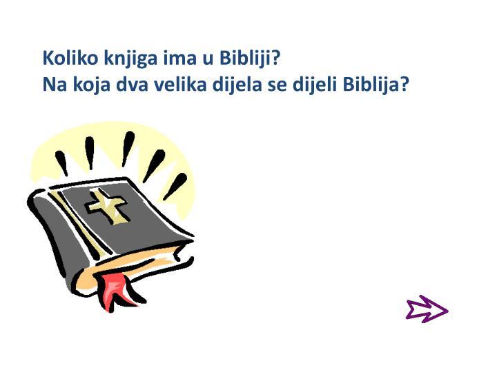 Koliko knjiga ima u Bibliji?