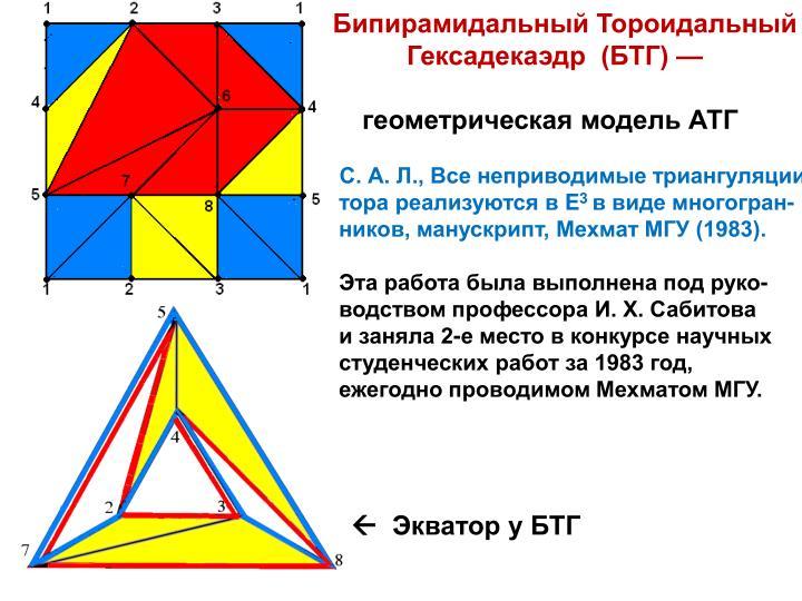 Бипирамидальный Тороидальный