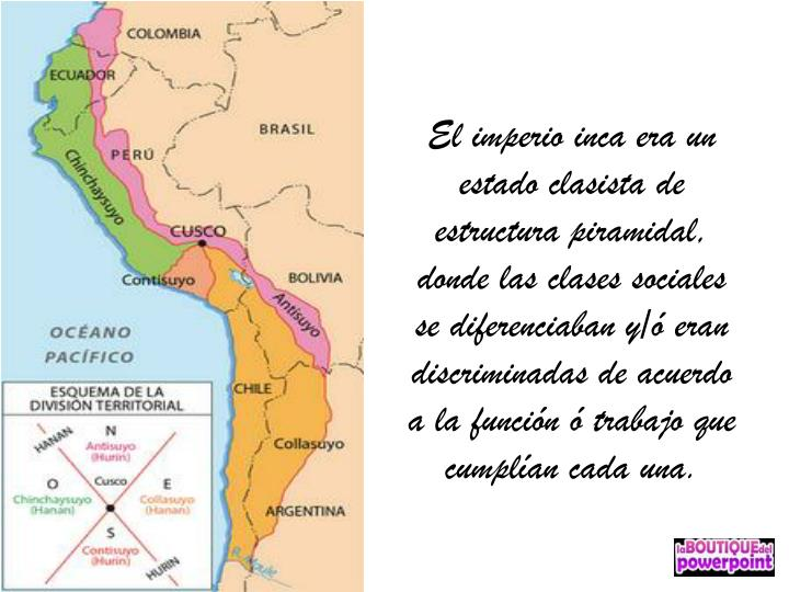 El imperio inca era un estado clasista de estructura piramidal, donde las clases sociales se diferenciaban y/ó eran discriminadas de acuerdo a la función ó trabajo que cumplían cada una.