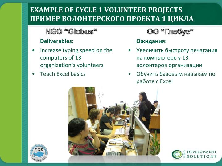 Example of Cycle 1 volunteer projects