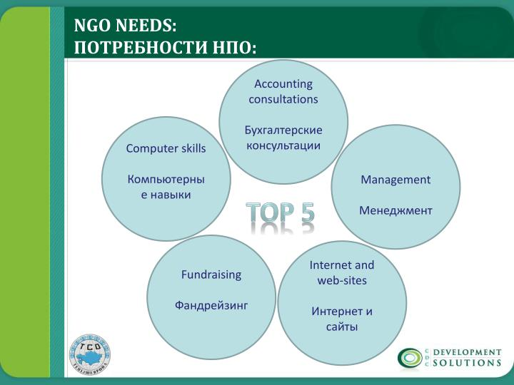 NGO needs: