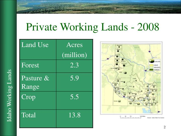 Private working lands 2008