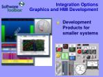 integration options graphics and hmi development