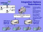 integration options redundancy