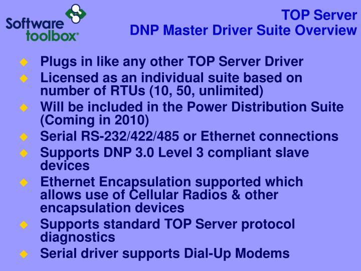 TOP Server