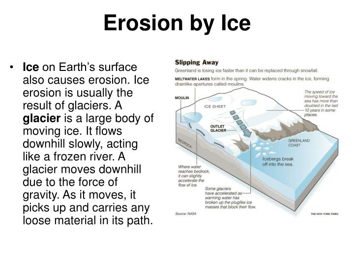 Erosion by Ice