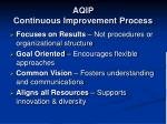aqip continuous improvement process