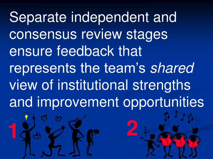 Separate independent and consensus review stages ensure feedback that represents the team's