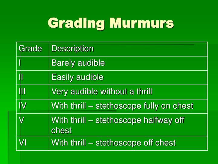 Grading Murmurs