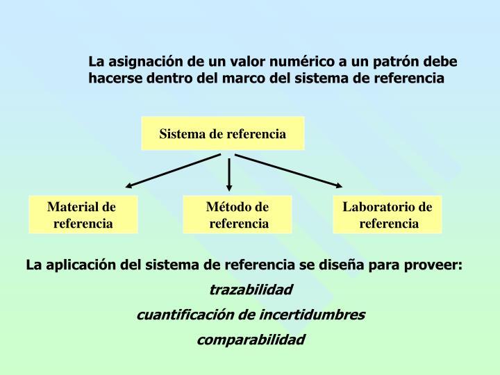La asignación de un valor numérico a un patrón debe hacerse dentro del marco del sistema de referencia