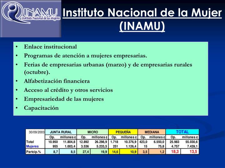 Instituto Nacional de la Mujer