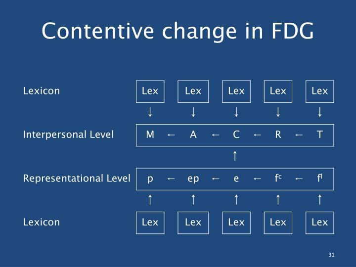 Contentive change in FDG