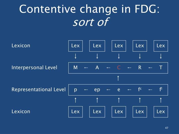 Contentive change in FDG:
