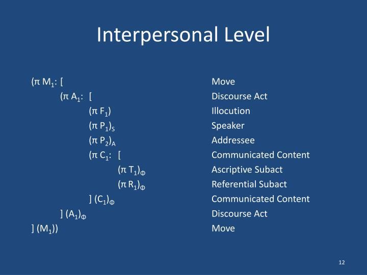 Interpersonal Level