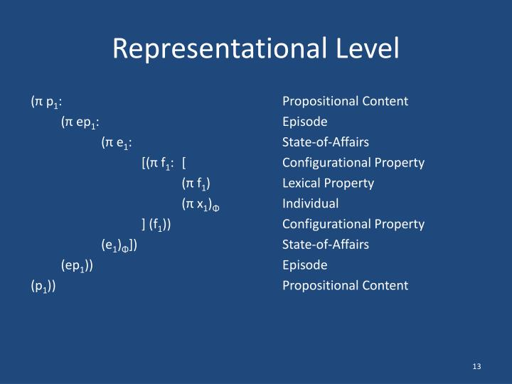 Representational Level