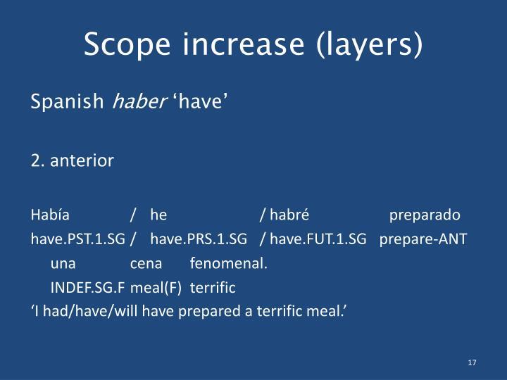 Scope increase (layers)