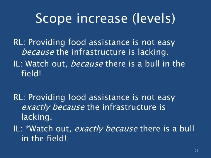Scope increase (levels)