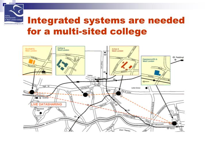 Integrated systems are needed for a multi-sited college