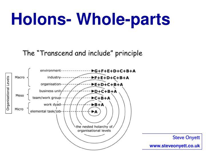 Holons- Whole-parts