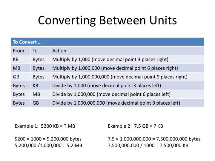 Converting Between Units