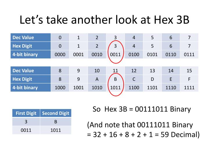 Let's take another look at Hex 3B