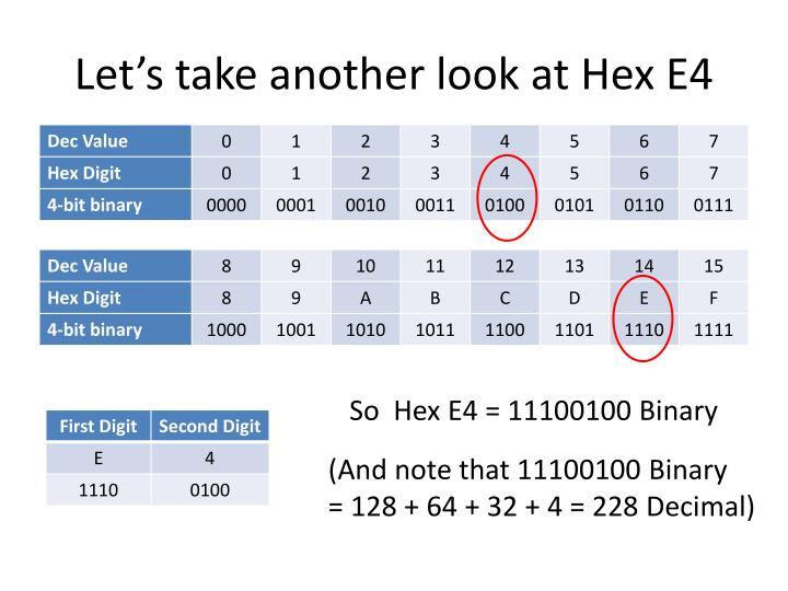 Let's take another look at Hex E4