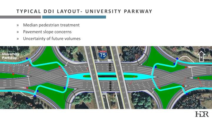 Typical DDI Layout- University Parkway