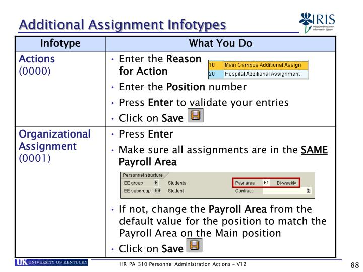 Additional Assignment Infotypes
