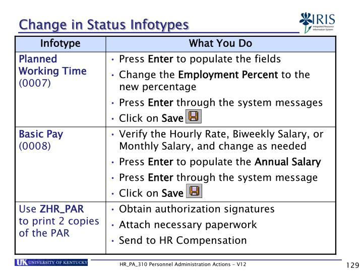Change in Status Infotypes